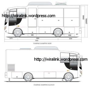 Pasang Stiker Mobil Full Body Wiralink